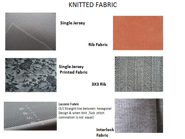 Name Of Knitted Fabric And Appearance Image