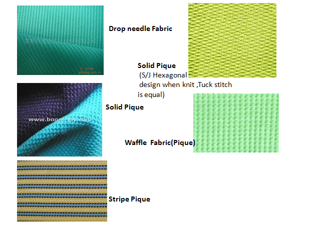 List Of Different Types Of Knitting Stitches : KNIT 2