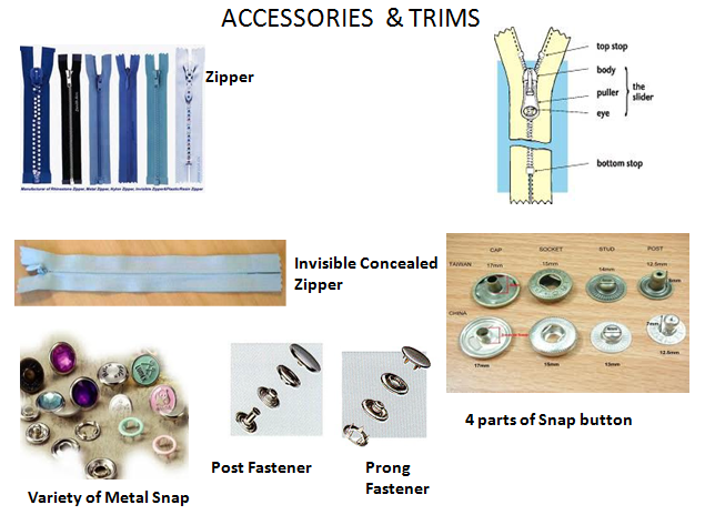 Image result for Garment Accessories