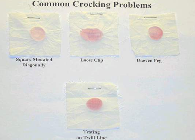 crocking problems