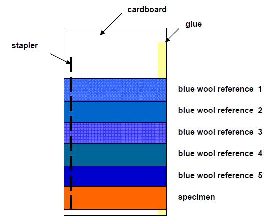 color fastness to light specimen preparation