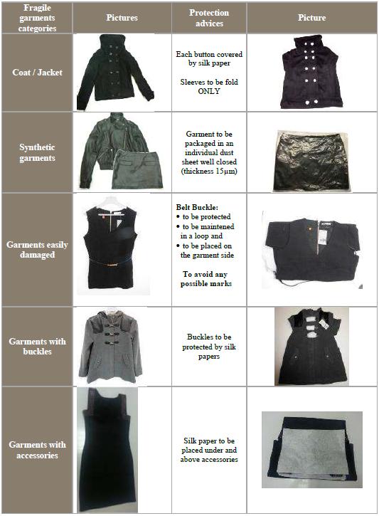 FRAGILE GARMENT OR CLOTH