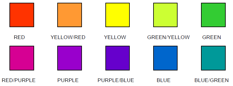 Colour Differences in Hue