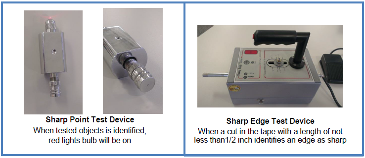 SHARP POINT AND SHARP EDGE TEST DEVICE