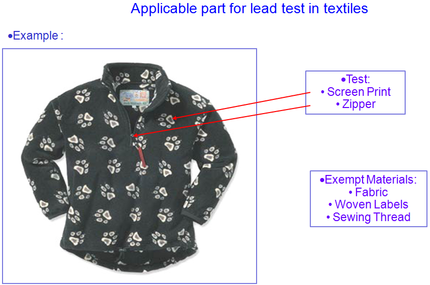 applicable part for lead test in garment & textile