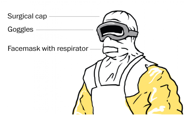 PPE for ebola